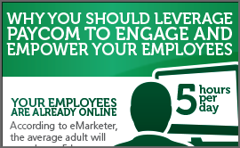 Empower Employees Infographic