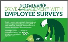 Surveys Infographic