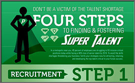Talent Management Infographic